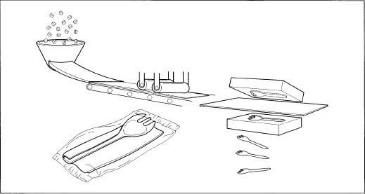 Cycle de production d'une fourchette