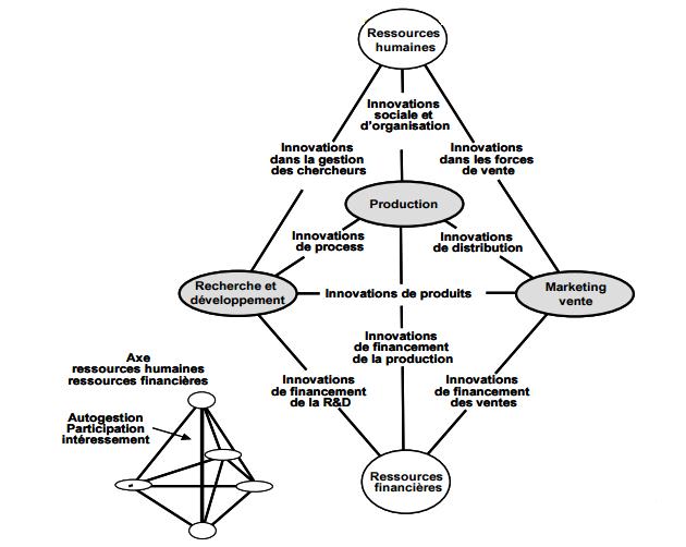 business-model-innovation-2